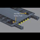 Anti-Slip Rubber Pad Traction Kit For Fastlane® FL1X4, FL2X1.75 and Grip Guard®